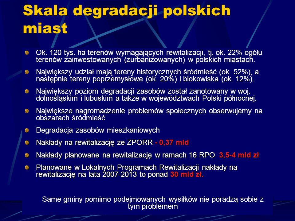 Skala degradacji polskich miast