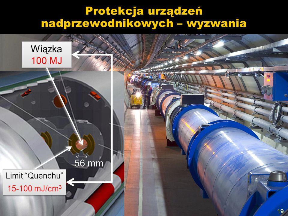 Protekcja urządzeń nadprzewodnikowych – wyzwania