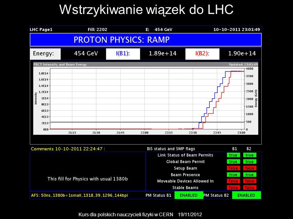 Wstrzykiwanie wiązek do LHC