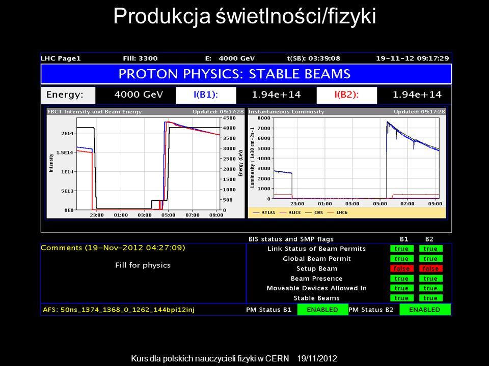 Produkcja świetlności/fizyki