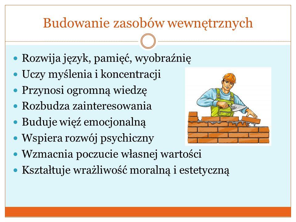 Budowanie zasobów wewnętrznych