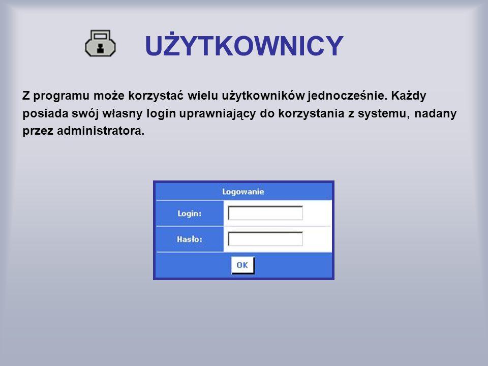UŻYTKOWNICY Z programu może korzystać wielu użytkowników jednocześnie. Każdy.