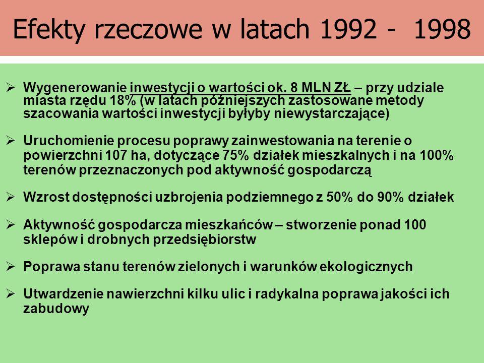 Efekty rzeczowe w latach 1992 - 1998