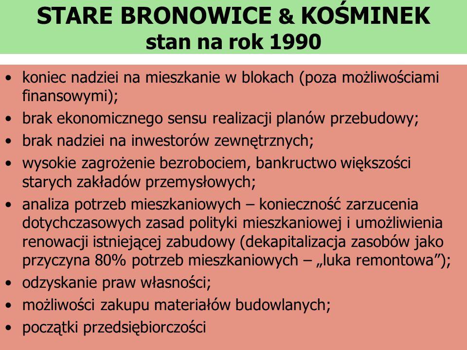 STARE BRONOWICE & KOŚMINEK stan na rok 1990