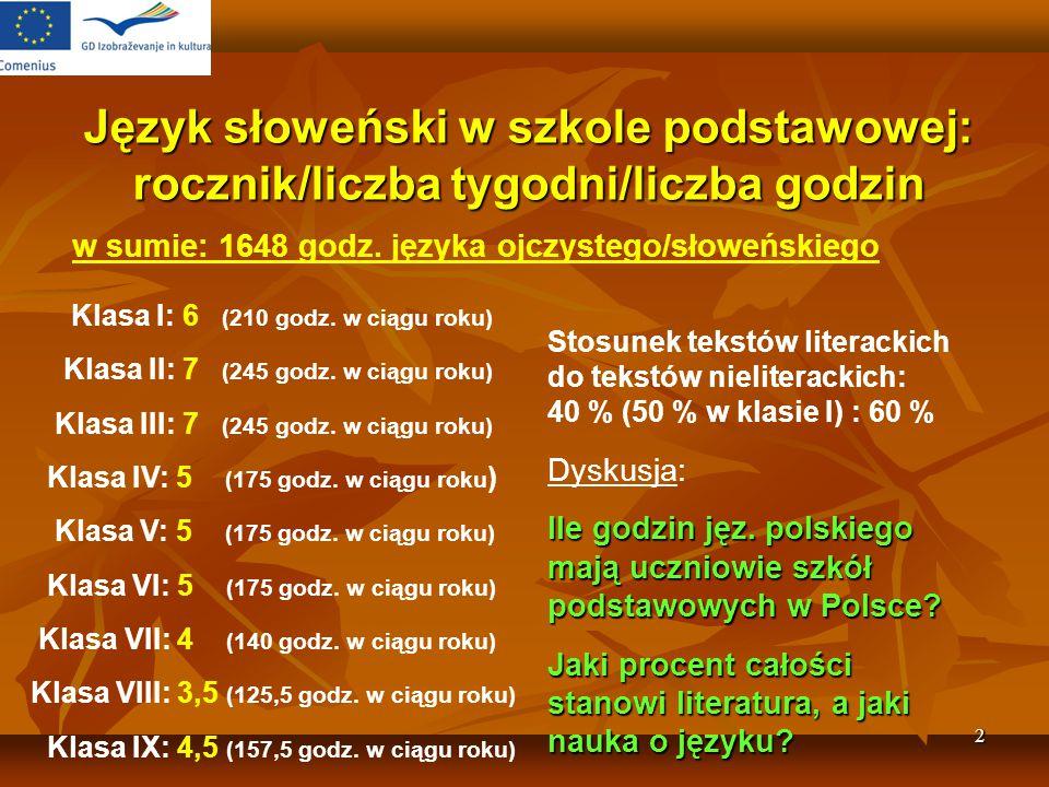 Język słoweński w szkole podstawowej: rocznik/liczba tygodni/liczba godzin