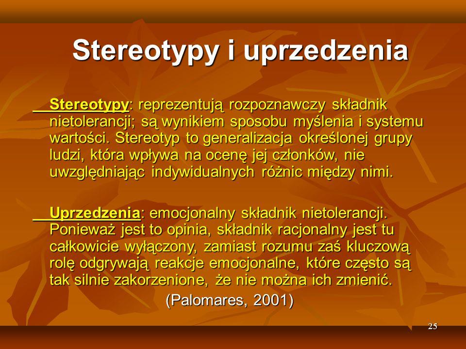 Stereotypy i uprzedzenia