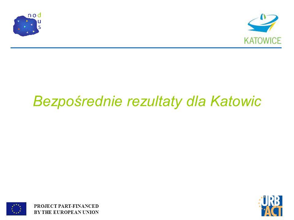 Bezpośrednie rezultaty dla Katowic
