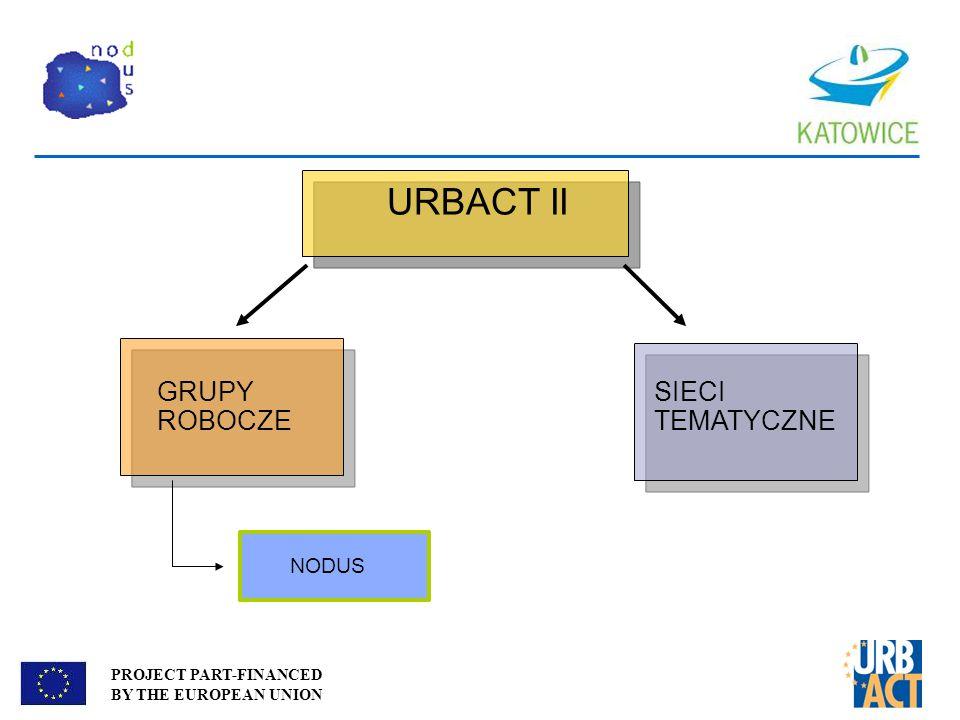 URBACT II GRUPY ROBOCZE SIECI TEMATYCZNE NODUS