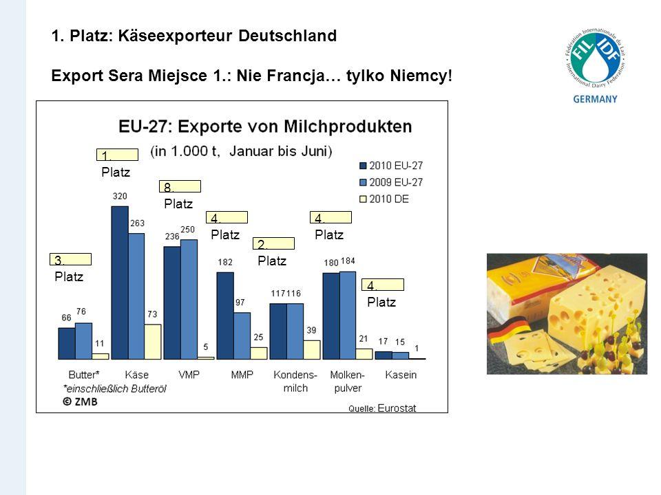 1. Platz: Käseexporteur Deutschland Export Sera Miejsce 1