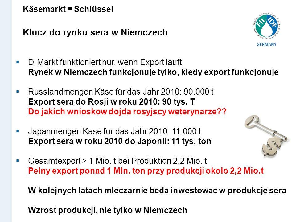 um EU-Milchmarkt Klucz do rynku sera w Niemczech