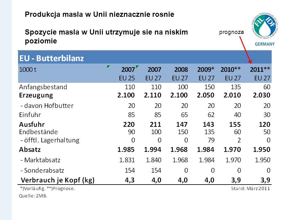 Produkcja masla w Unii nieznacznie rosnie