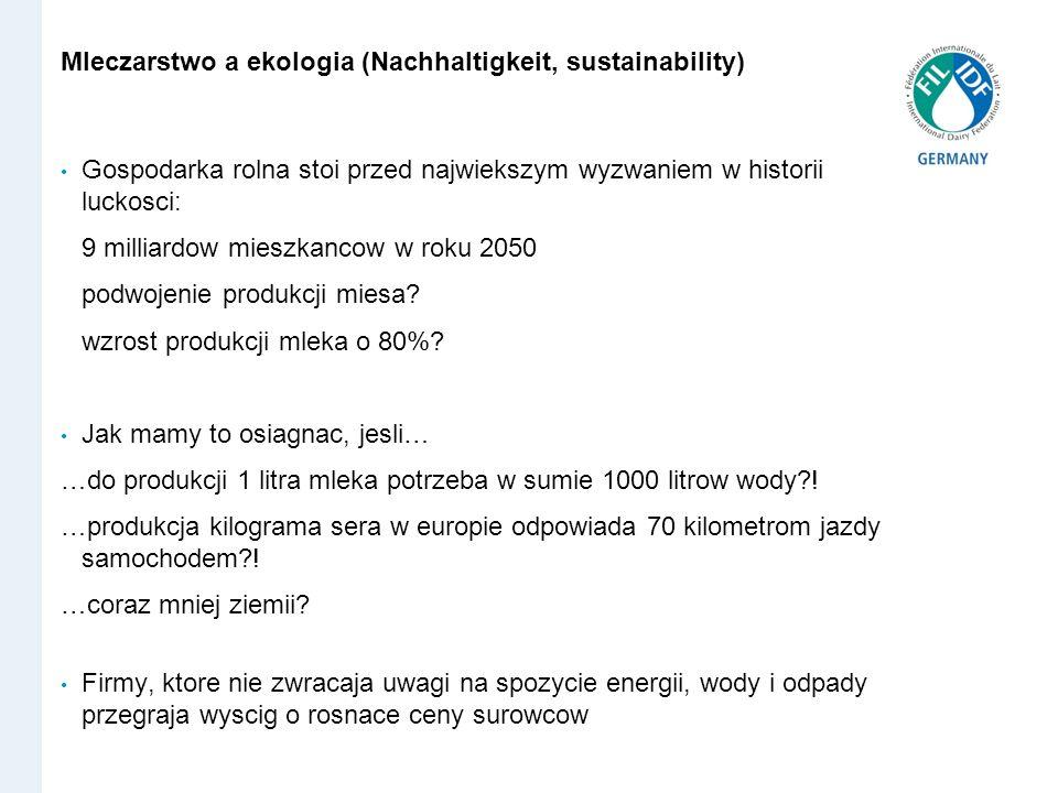 Mleczarstwo a ekologia (Nachhaltigkeit, sustainability)