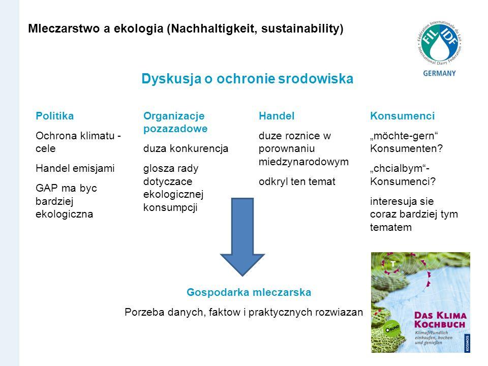 Dyskusja o ochronie srodowiska Gospodarka mleczarska