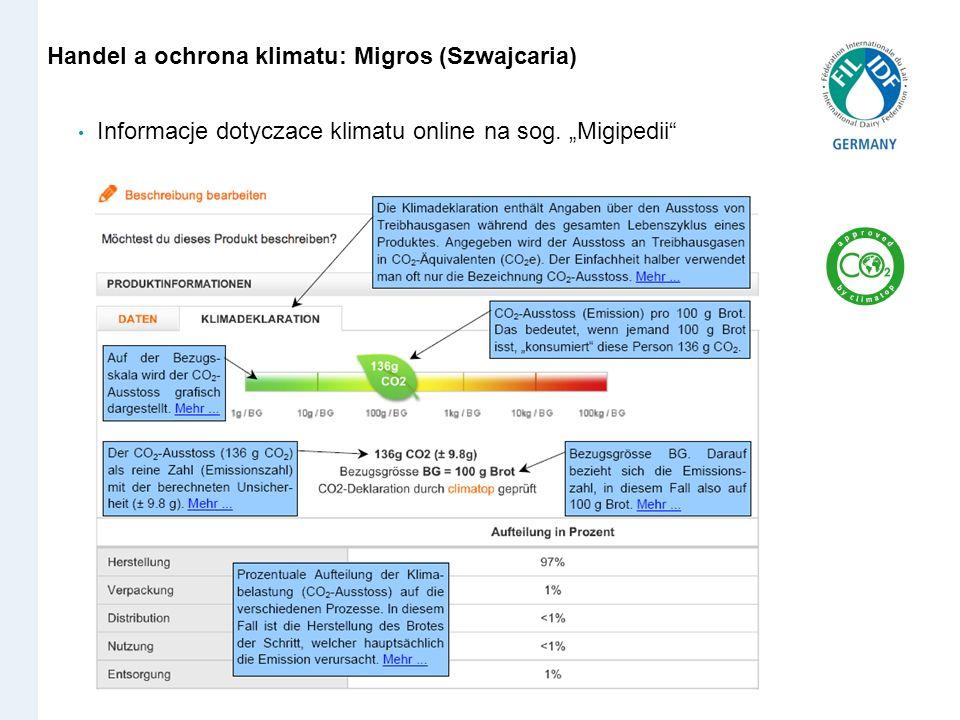 Handel a ochrona klimatu: Migros (Szwajcaria)