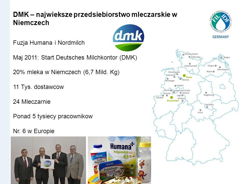 DMK – najwieksze przedsiebiorstwo mleczarskie w Niemczech