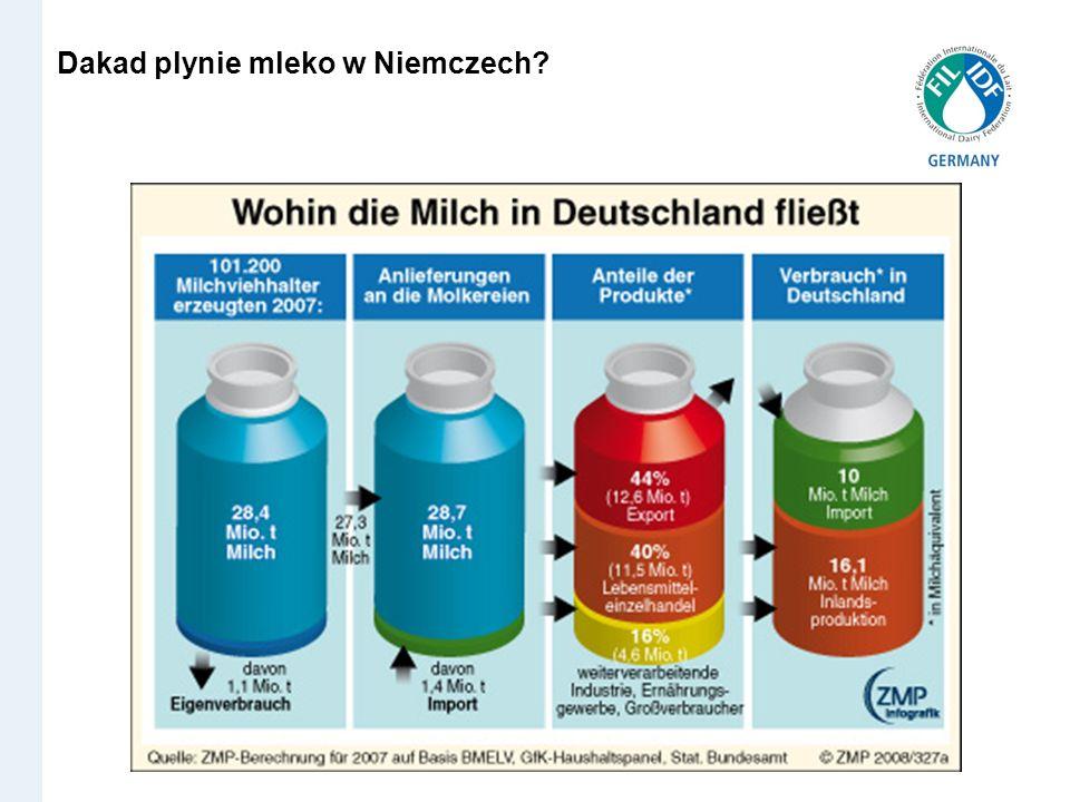 Dakad plynie mleko w Niemczech