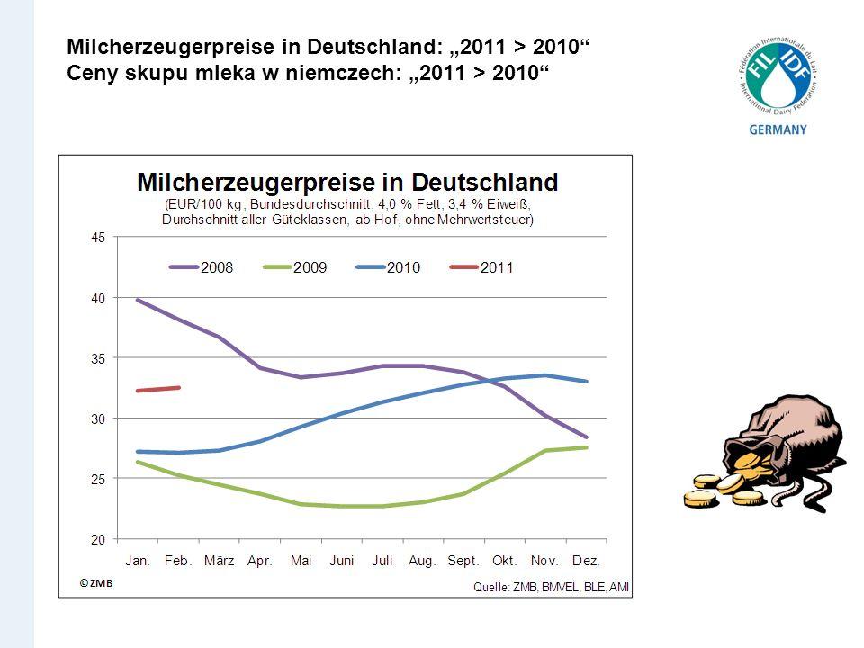 """Milcherzeugerpreise in Deutschland: """"2011 > 2010"""