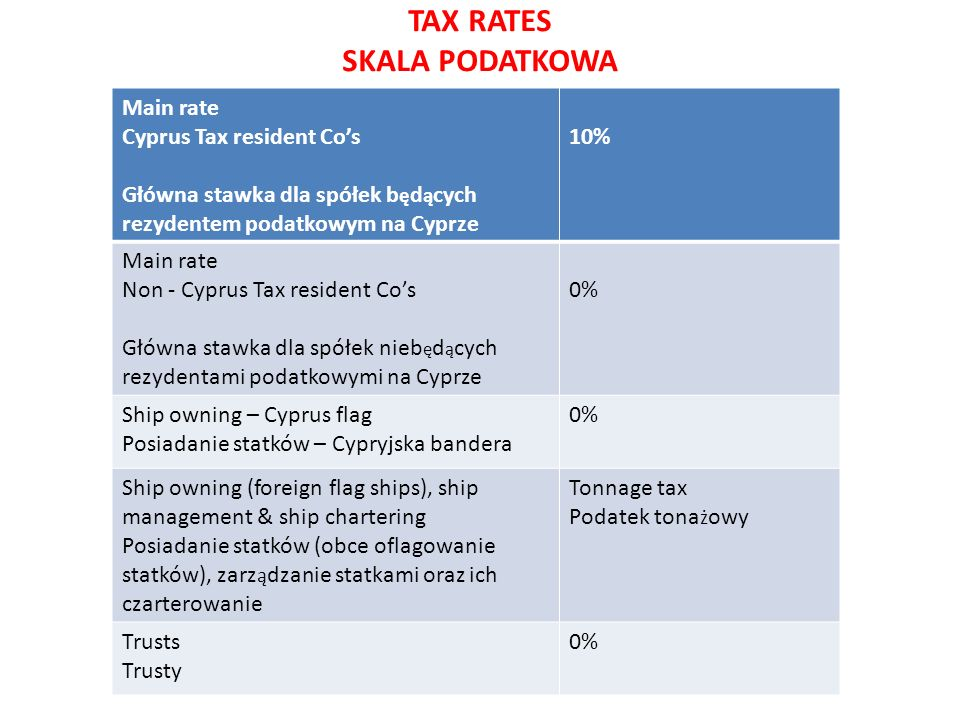 TAX RATES SKALA PODATKOWA