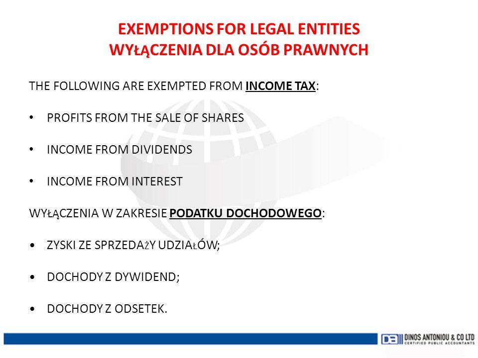 EXEMPTIONS FOR LEGAL ENTITIES WYŁĄCZENIA DLA OSÓB PRAWNYCH