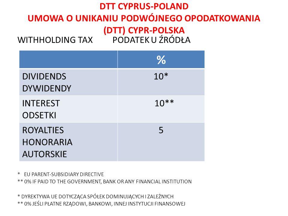 DTT CYPRUS-POLAND UMOWA O UNIKANIU PODWÓJNEGO OPODATKOWANIA (DTT) CYPR-POLSKA