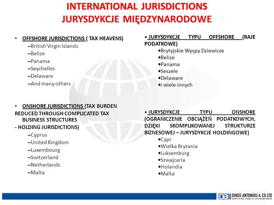 INTERNATIONAL JURISDICTIONS JURYSDYKCJE MIĘDZYNARODOWE