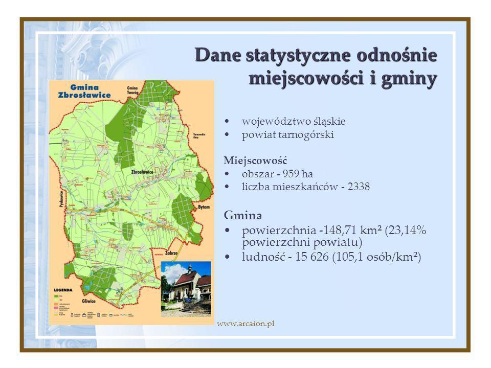 Dane statystyczne odnośnie miejscowości i gminy