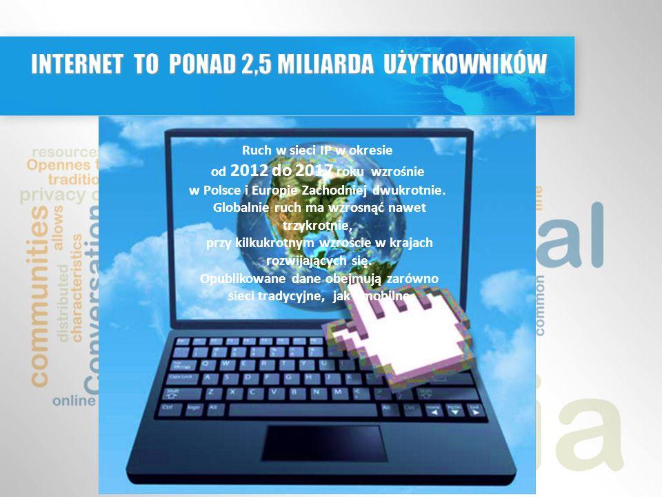 INTERNET TO PONAD 2,5 MILIARDA UŻYTKOWNIKÓW