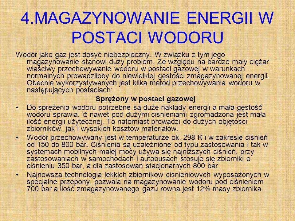 4.MAGAZYNOWANIE ENERGII W POSTACI WODORU