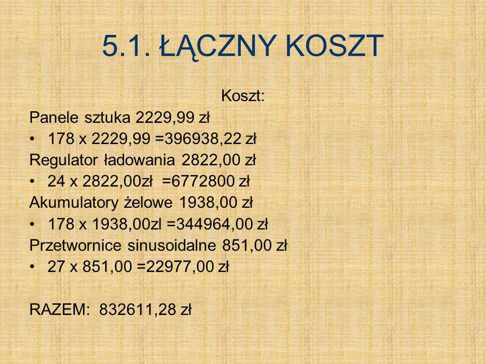 5.1. ŁĄCZNY KOSZT Koszt: Panele sztuka 2229,99 zł