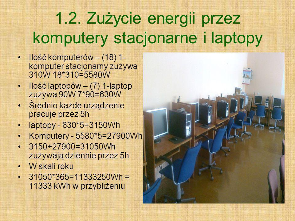 1.2. Zużycie energii przez komputery stacjonarne i laptopy