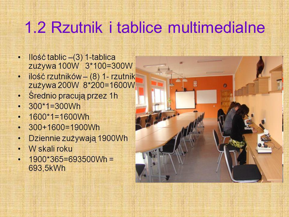 1.2 Rzutnik i tablice multimedialne