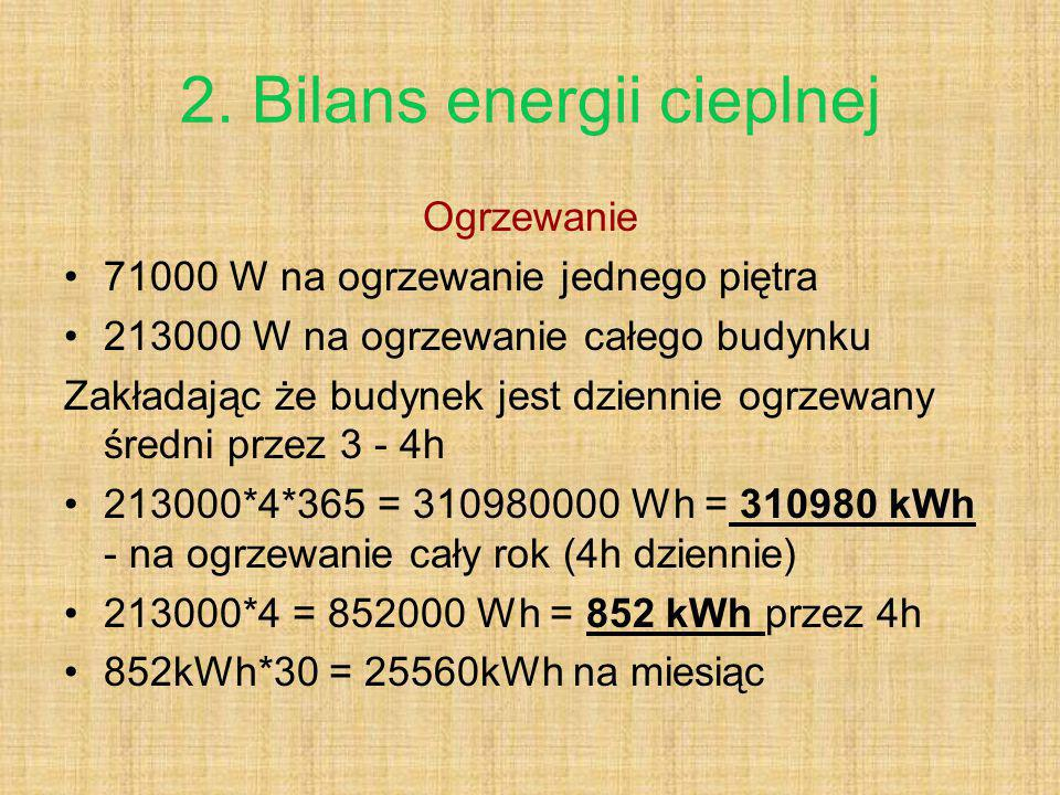 2. Bilans energii cieplnej
