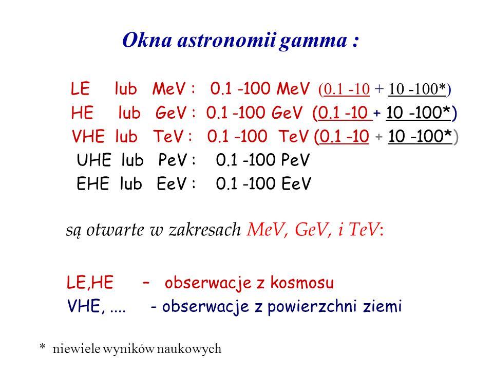Okna astronomii gamma :