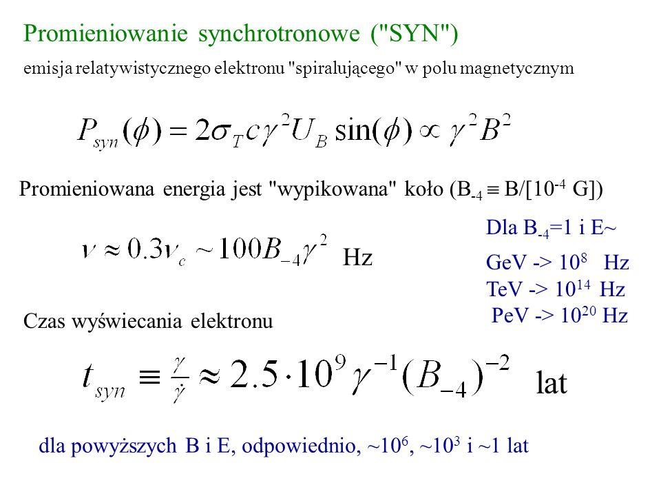lat Promieniowanie synchrotronowe ( SYN ) Hz