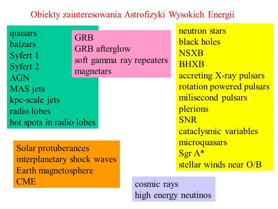 Obiekty zainteresowania Astrofizyki Wysokich Energii