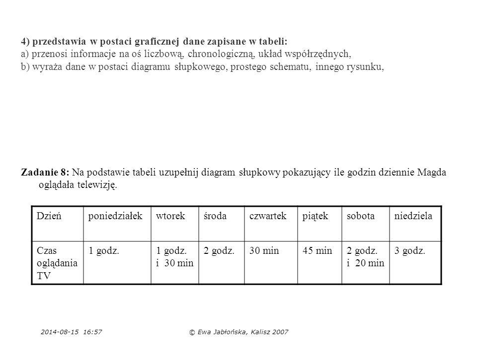 4) przedstawia w postaci graficznej dane zapisane w tabeli: a) przenosi informacje na oś liczbową, chronologiczną, układ współrzędnych, b) wyraża dane w postaci diagramu słupkowego, prostego schematu, innego rysunku,
