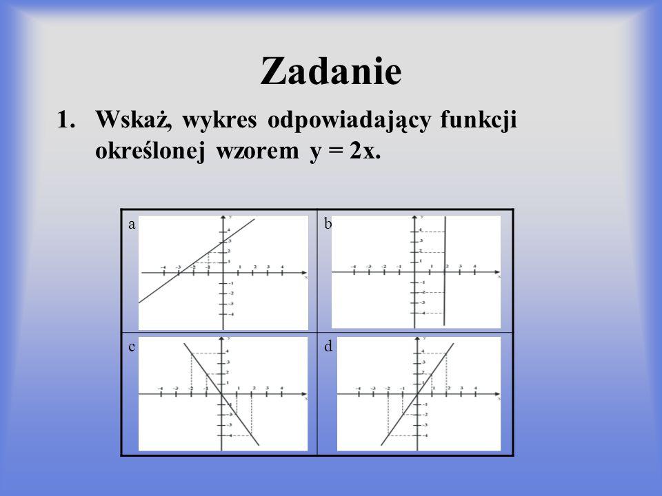 Zadanie Wskaż, wykres odpowiadający funkcji określonej wzorem y = 2x.