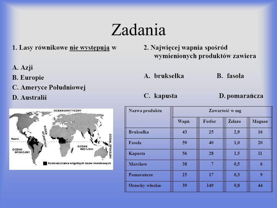 Zadania 1. Lasy równikowe nie występują w A. Azji B. Europie