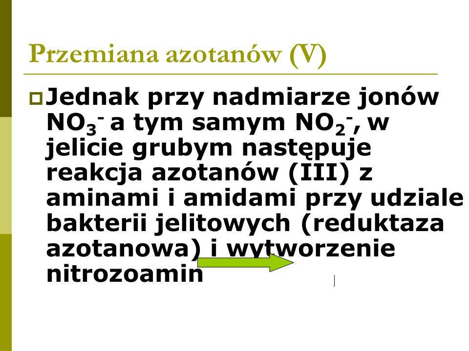 Przemiana azotanów (V)