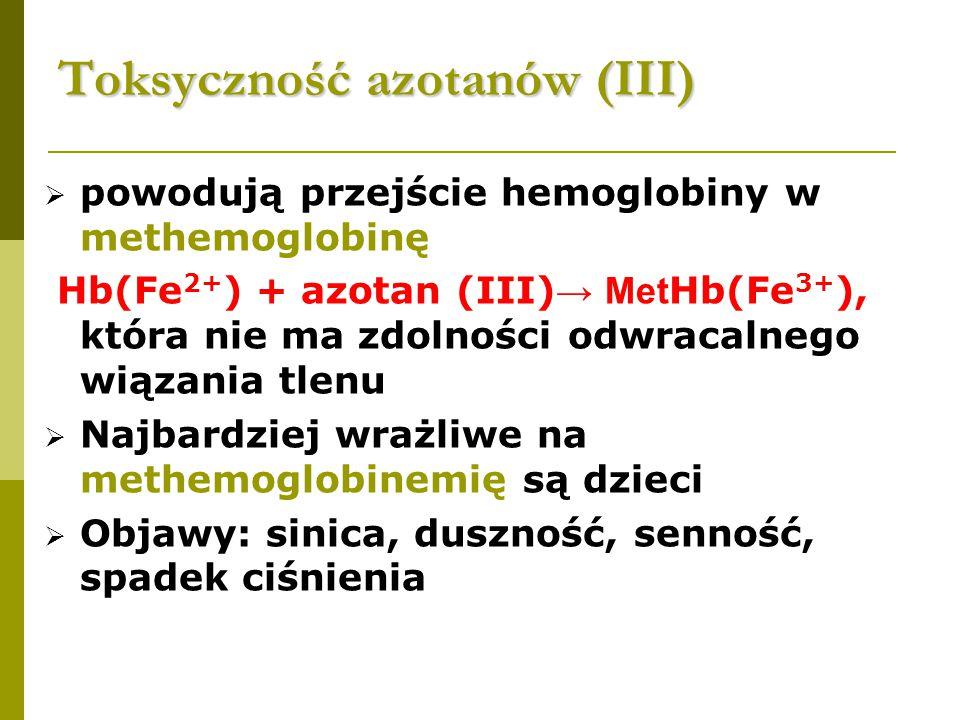 Toksyczność azotanów (III)