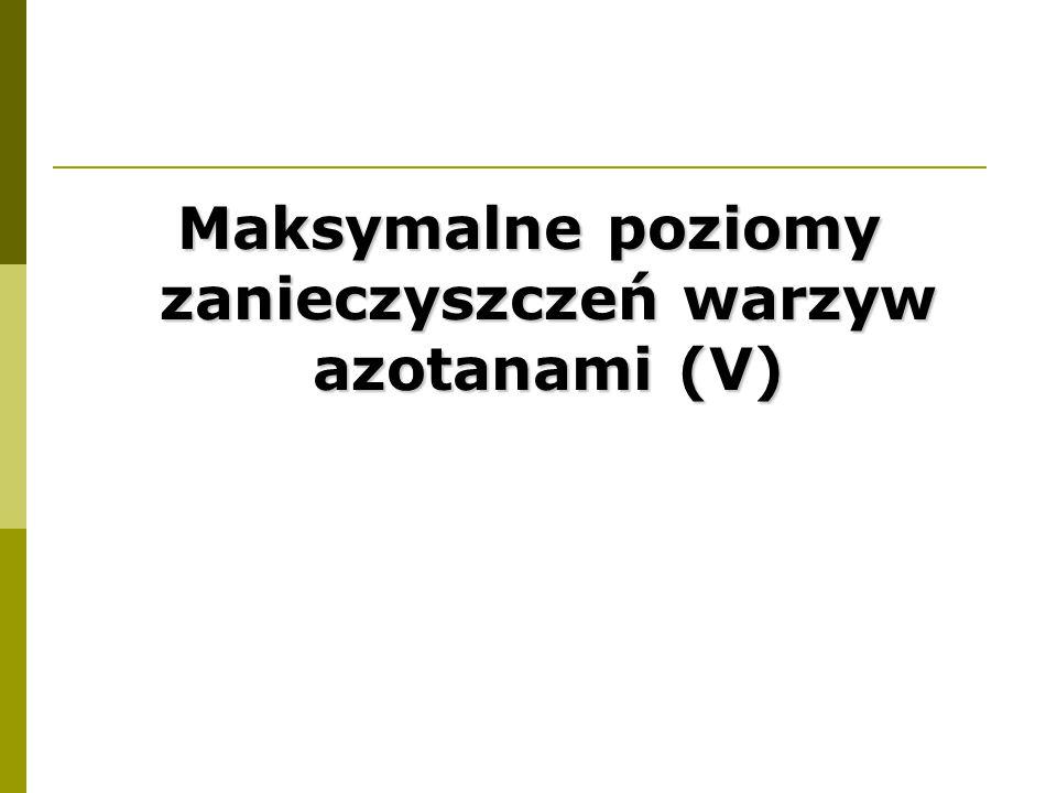 Maksymalne poziomy zanieczyszczeń warzyw azotanami (V)