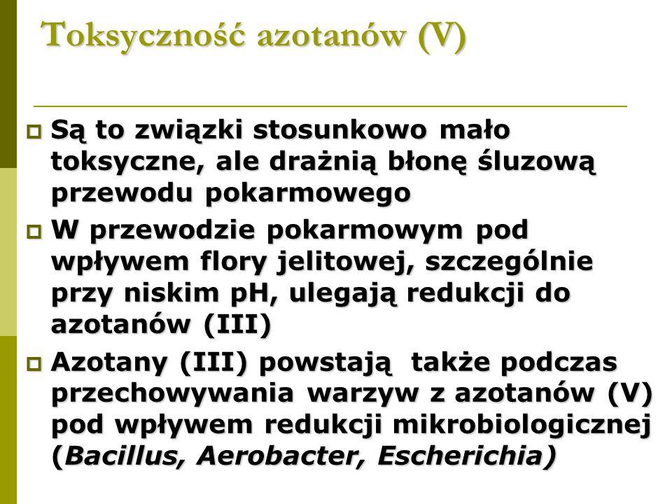 Toksyczność azotanów (V)