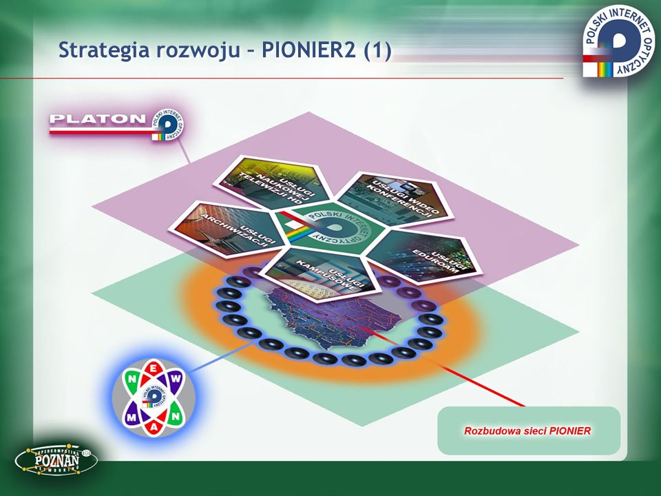 Strategia rozwoju – PIONIER2 (1)