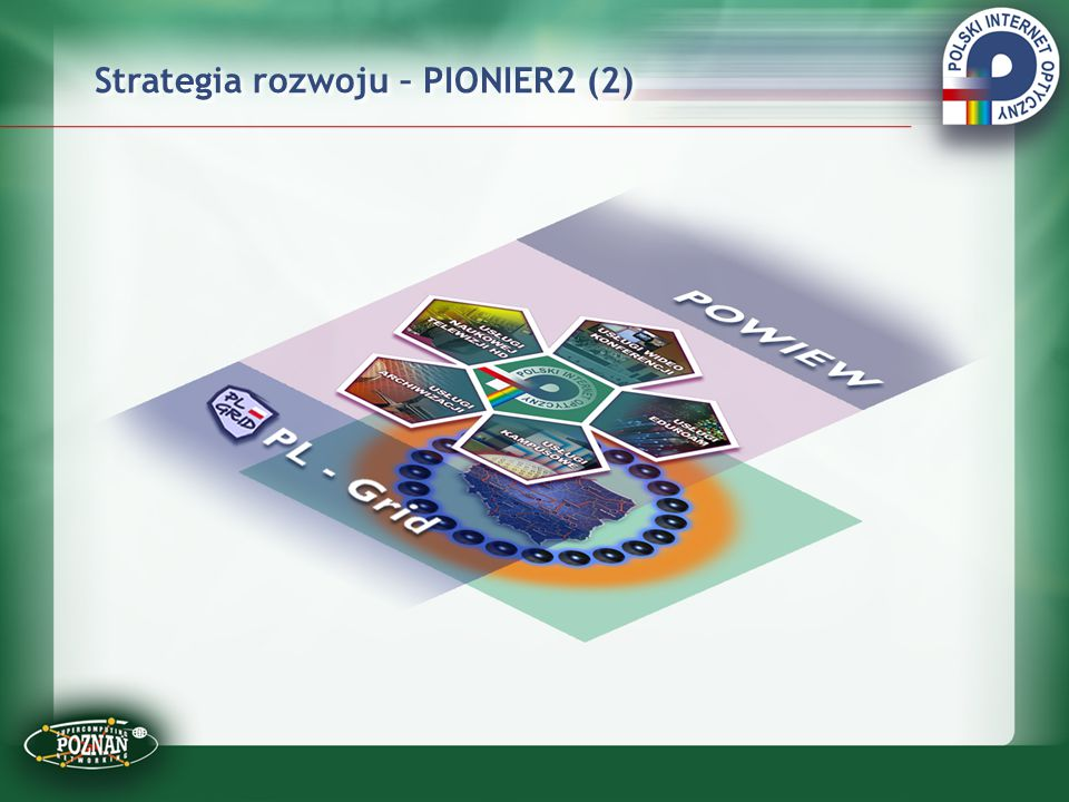 Strategia rozwoju – PIONIER2 (2)
