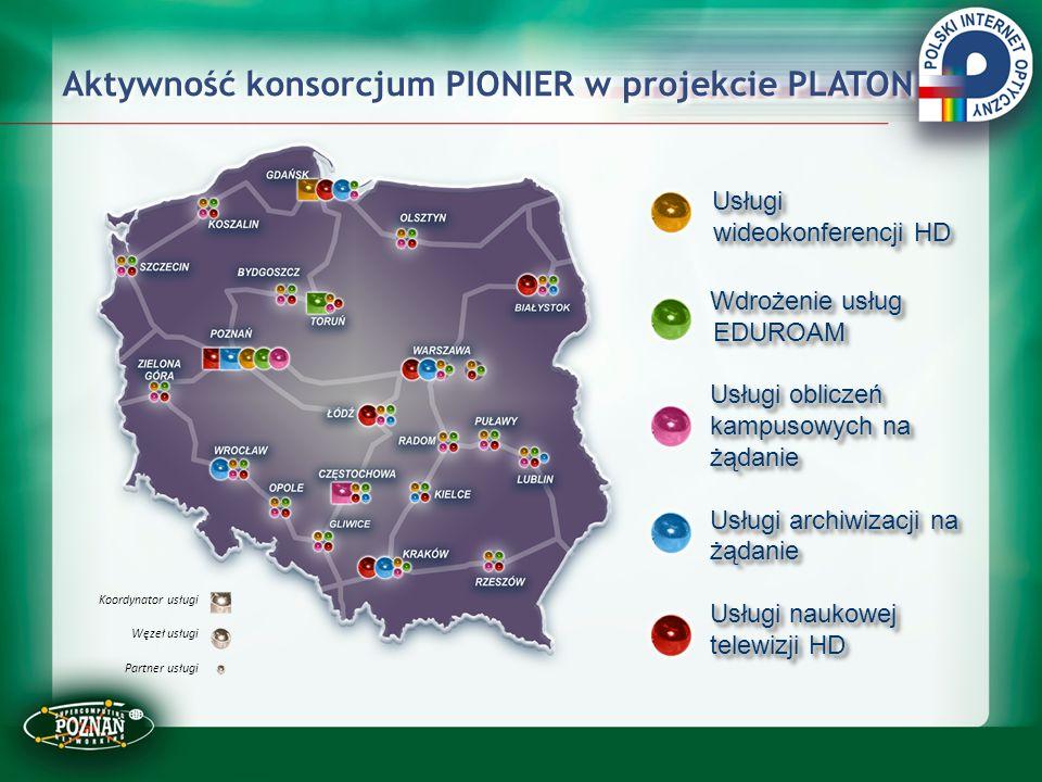 Aktywność konsorcjum PIONIER w projekcie PLATON
