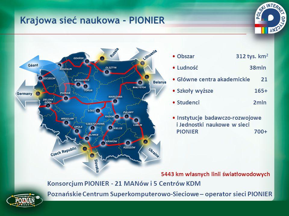Krajowa sieć naukowa - PIONIER