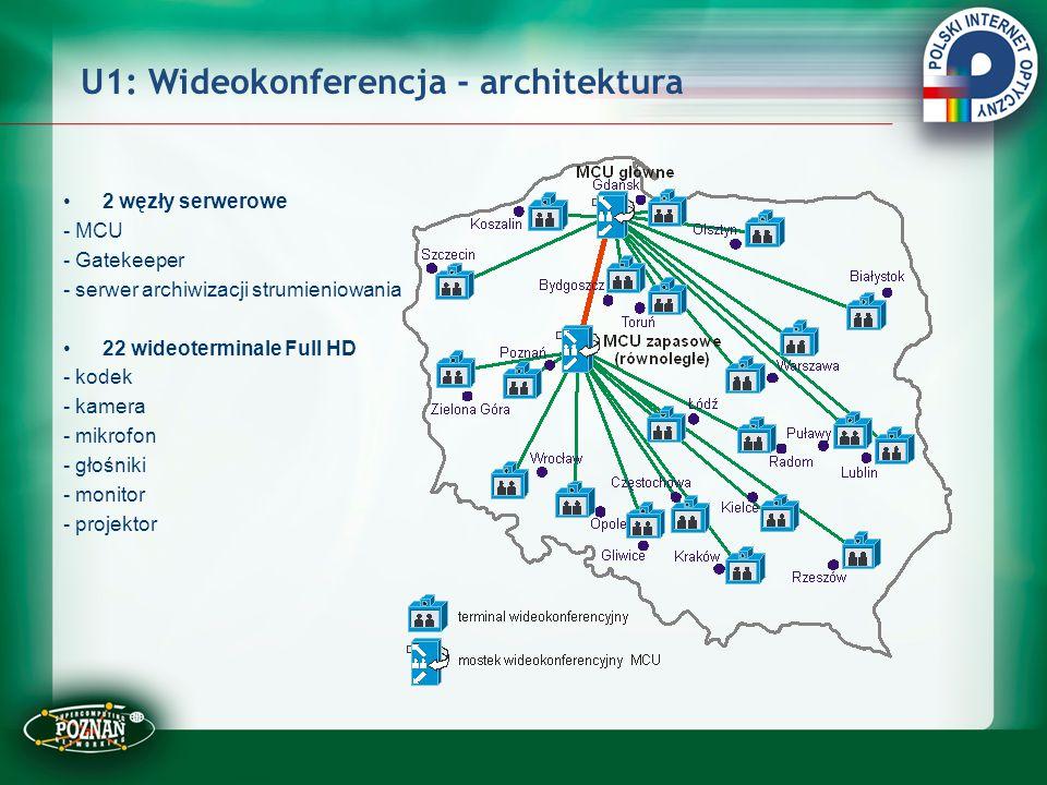 U1: Wideokonferencja - architektura