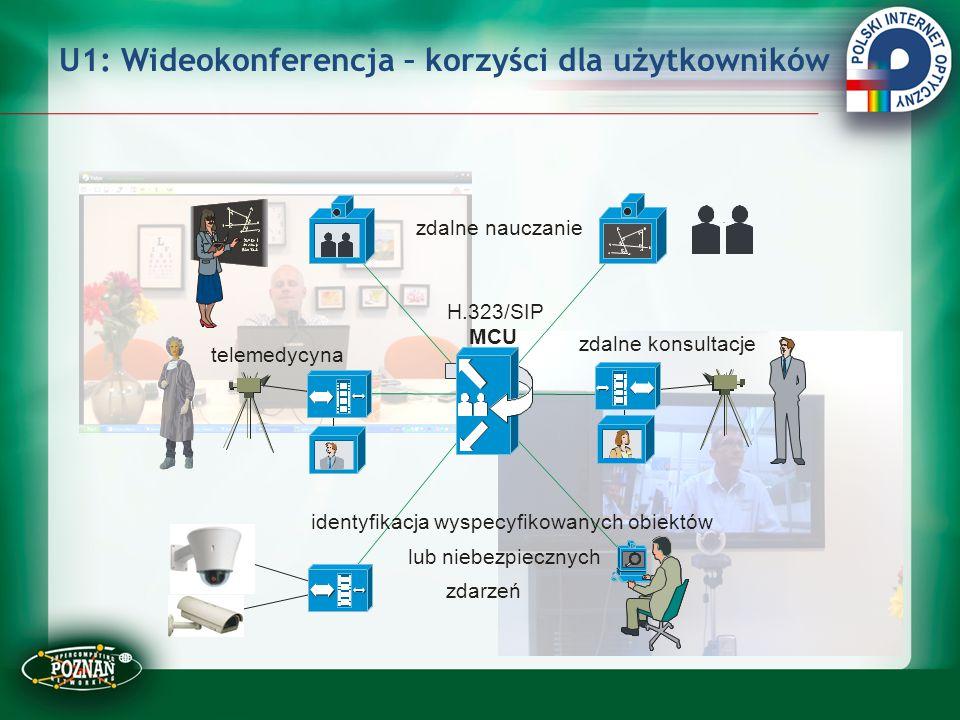U1: Wideokonferencja – korzyści dla użytkowników