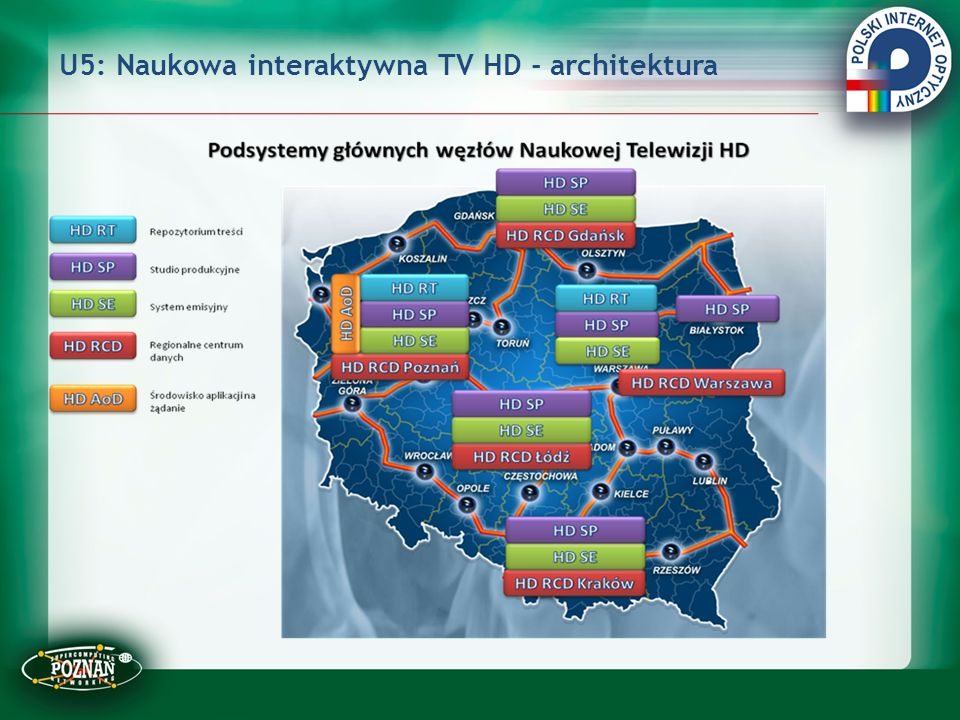 U5: Naukowa interaktywna TV HD - architektura
