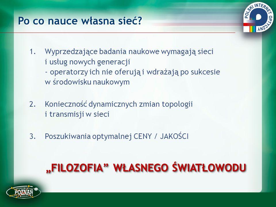 """""""FILOZOFIA WŁASNEGO ŚWIATŁOWODU"""